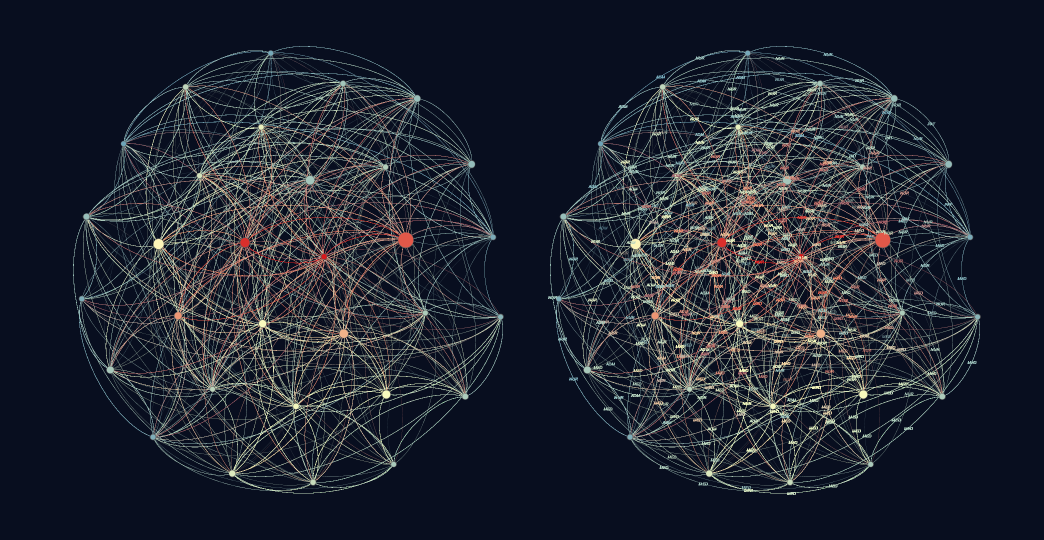 A dual network plot of hospital ward contact